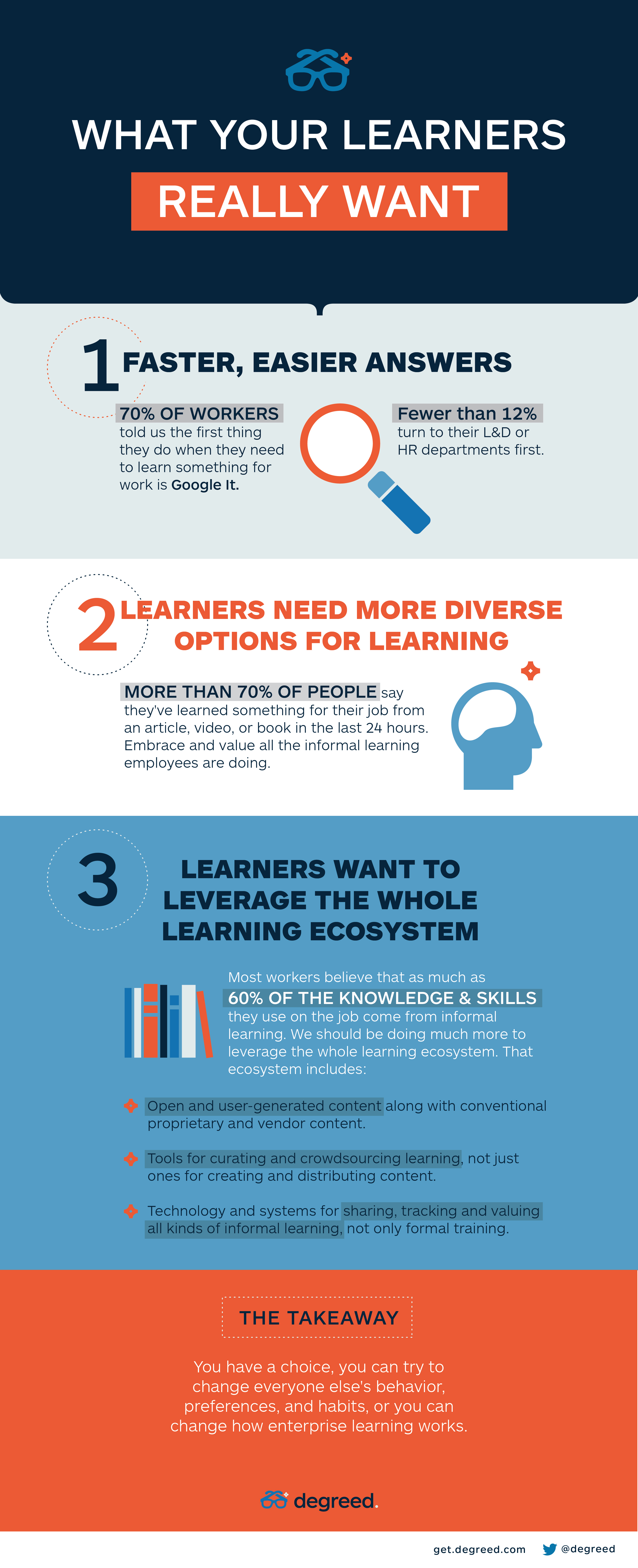 What-Learners-Want