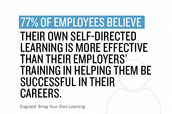 12-stats-for-Chief-Learning-Officers-04