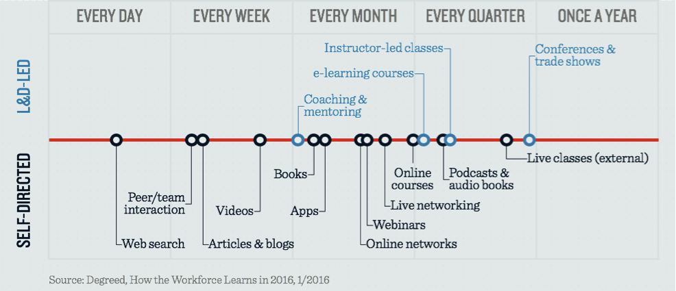 learninginsights1