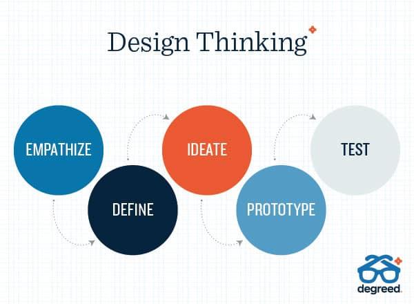 design-thinking-01