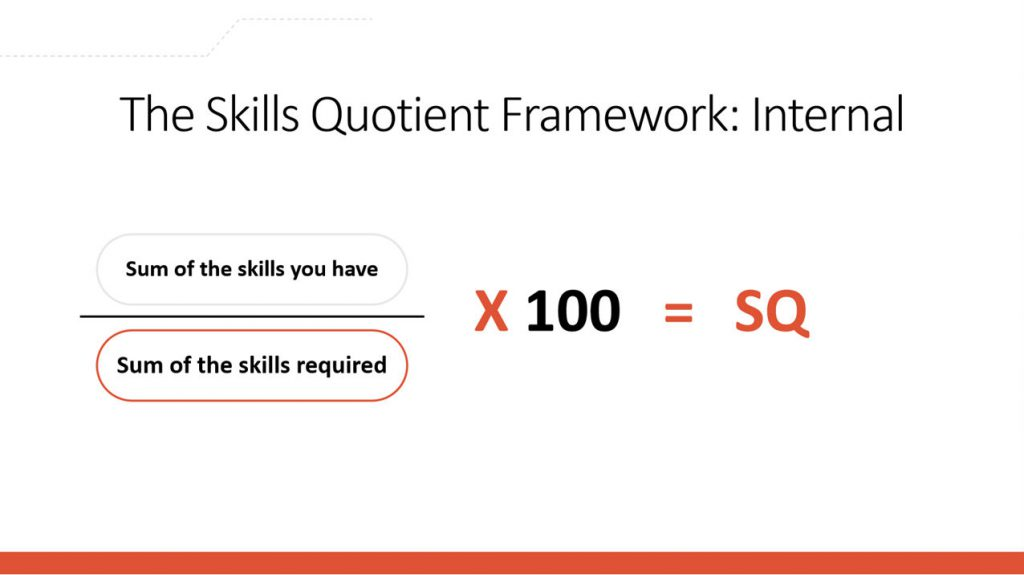 the skills quotient framework