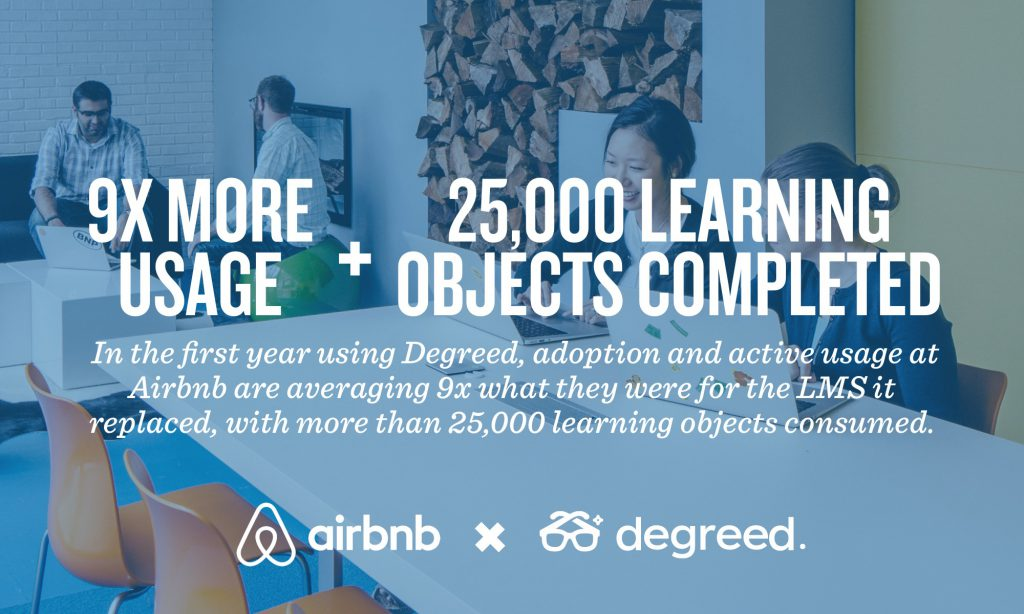 with degreed, airbnb increased learning 9x compared to LMS, with 25,000 learning objects consumed
