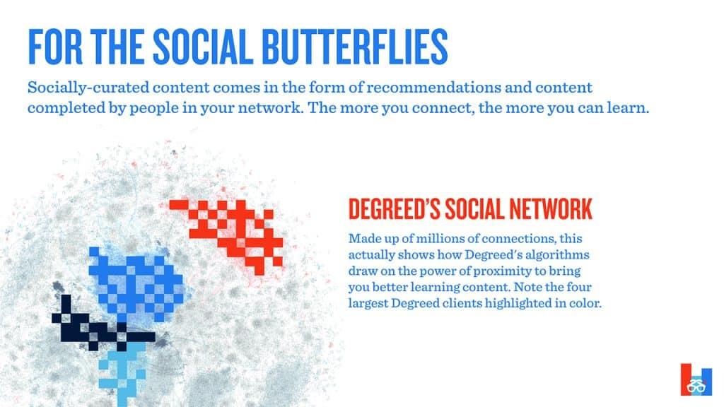 Degreed's Social Network