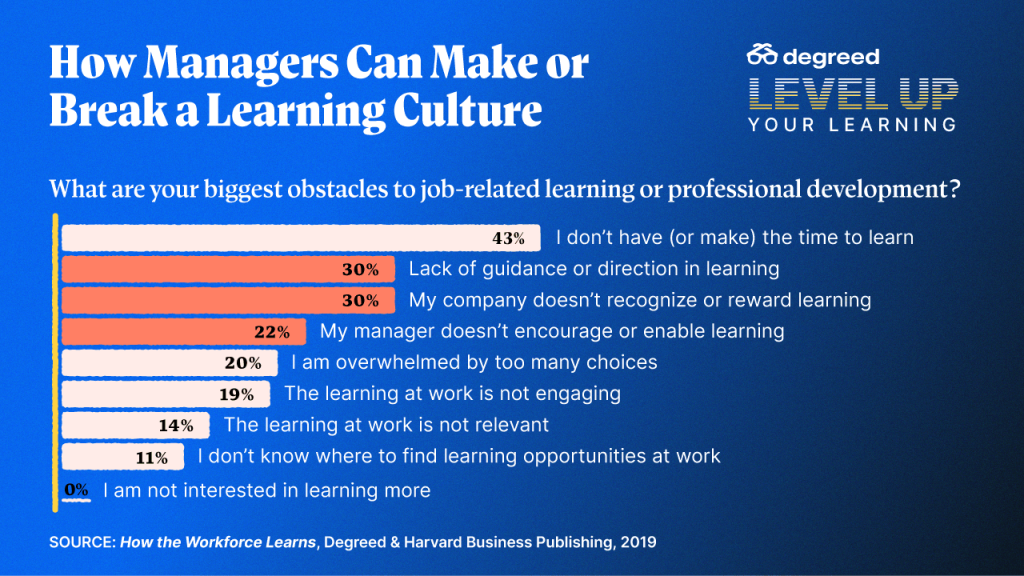 How managers can make or break a learning culture