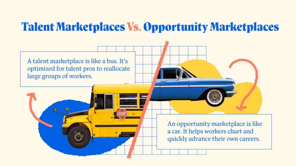 Talent Marketplace vs Opportunity Marketplace