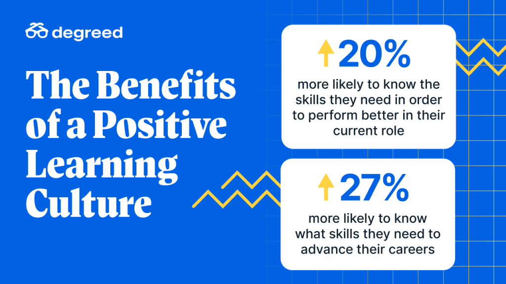 The Benefits of a Positive Learning Culture