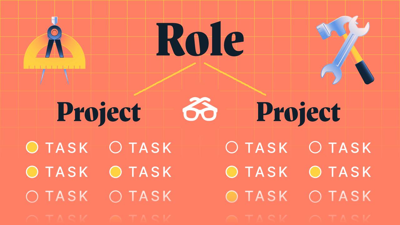 The building blocks of agile talent development