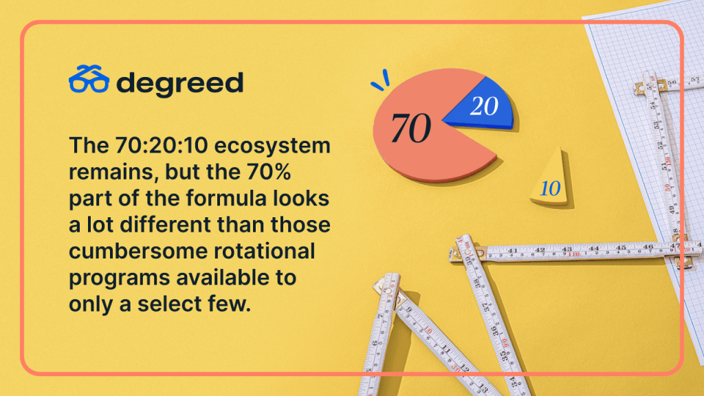 The 70:20:10 ecosystem remains, but the 70% part of the formula looks a lot different than those cumbersome rotational programs available to only a select few.